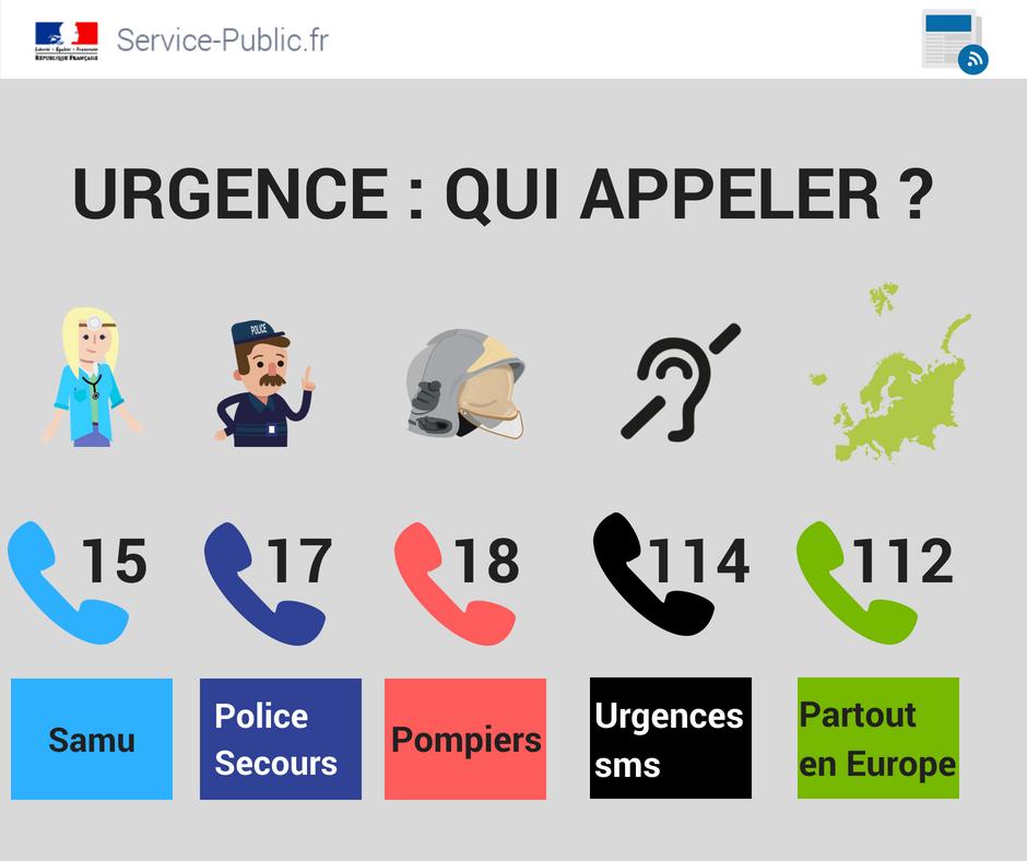 Urgence, qui appeler ? - Commune d'Arignac Ariège (09)